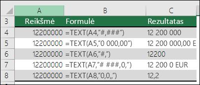 Funkcijos TEXT pavyzdžiai, naudojant tūkstančių skyriklį