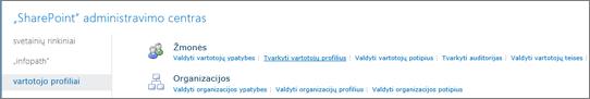 Valdyti vartotojų profilius saitą puslapyje vartotojų profilius