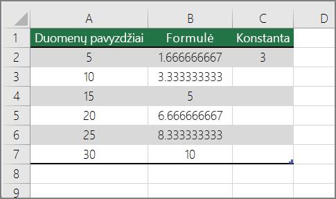 Galutinis rezultatas, gauta padalinus skaičių iš konstantos