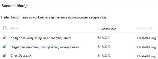 Išorėje Bendrinami failai