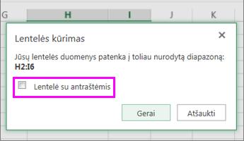 Dialogo langas, skirtas duomenų diapazonui į lentelę konvertuoti