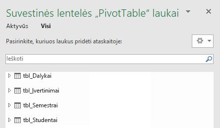 """""""Power Pivot"""" """"PivotTable"""" laukų sąrašas"""