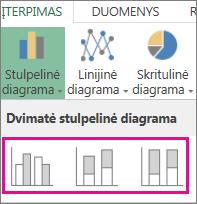Stulpelinės diagramos tipai