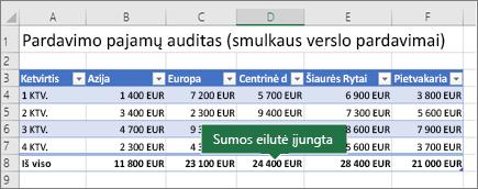 """Įjungę """"Excel"""" lentelėje, kurioje sumos eilutė"""