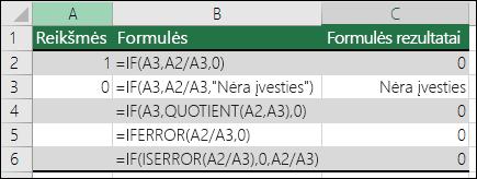 #DIV/0! klaidas, pavyzdžiai.