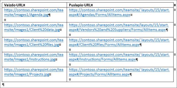 Lentelės, kurioje yra vaizdų URL ir puslapio URL