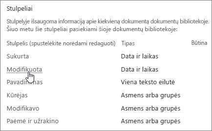 Pasirinkite stulpelį sekcijos bibliotekos parametrai rodomas stulpelis yra pažymėtas.
