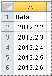 Konvertuotos datos