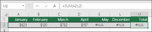 Į langelius įvestos #N/A, neleidžiančios tinkamai apskaičiuoti formulės SUM, pavyzdys.