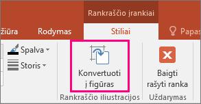 Rodomas mygtukas Konvertuoti į figūras Rankraščio įrankiuose