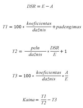 Formulė PRICE, kai N <= 1