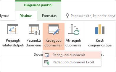 Diagramos įrankiai su pasirinkta redaguoti duomenis