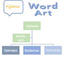 """Figūrų, """"SmartArt"""" ir """"WordArt"""""""