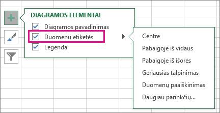 Diagramos elementai > duomenų Žymos > etikečių pasirinkimai