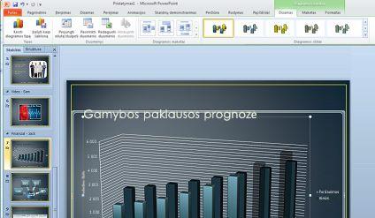 Skirtukas Diagramos įrankiai rodomas spustelėjus diagramą.
