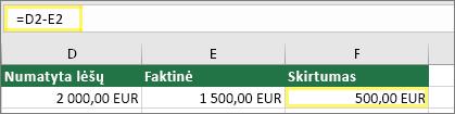 Langelis D2 su $2,000.00, langelis E2 su $1,500.00, langelis F2 su formule: =D2-E2 ir rezultatu $500.00