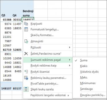 """Skaitinės reikšmės laukas """"PivotTable"""" naudoja sumos funkciją pagal numatytuosius nustatymus"""