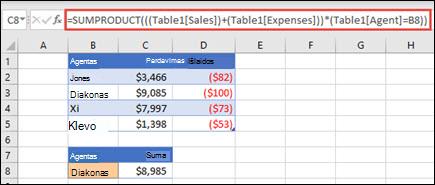 Funkcijos SUMPRODUCT pavyzdys, kad būtų galima grąžinti bendrą pardavimo sumą iš pardavimo atstovo, kai ji pateikiama su pardavimais ir išlaidomis kiekvienam.