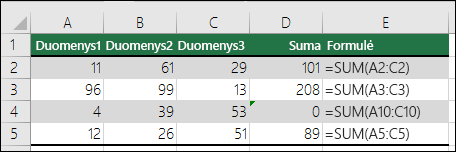 """""""Excel"""" rodo klaidą, kai formulė neatitinka gretimų formulių modelio"""
