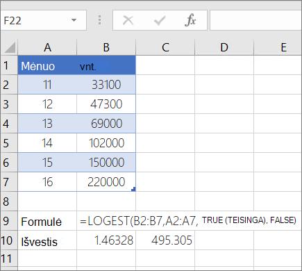 1 pavyzdys – funkcija LOGEST