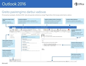 """""""Outlook 2016"""" greito pasirengimo darbui vadovas (""""Windows"""")"""