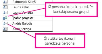 Personu ikonas apzīmē kontaktpersonu grupas, bet kartītes ikonas— atsevišķas personas