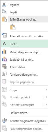Ekrānuzņēmums ar opcijām, kas pieejama no īsinājumizvēlnes pēc atlases kategoriju ass etiķetēm, tostarp iezīmēta opcija fontu.