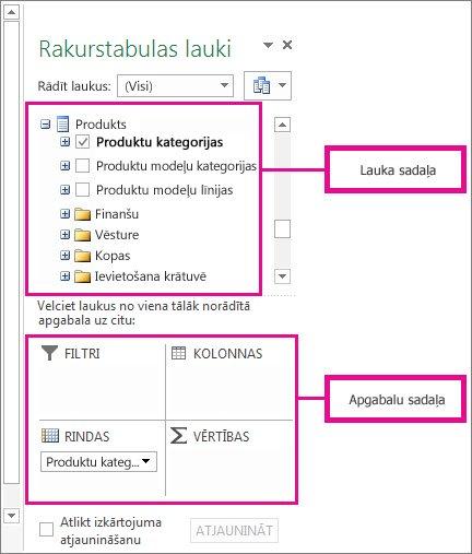 Lauku saraksts, kurā ir redzami ārēji datu lauki