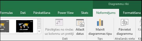 Excel kartes diagrammas lentes rīki