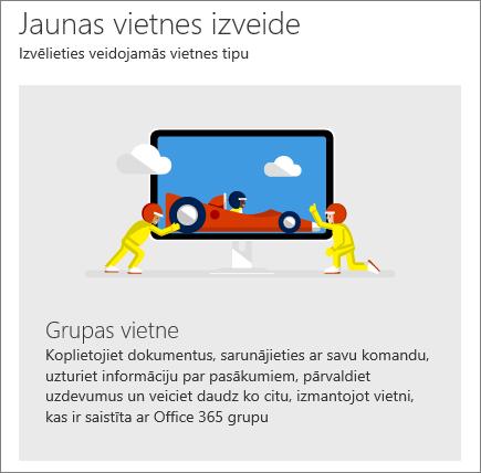 SharePoint Office 365 vietnes izveide
