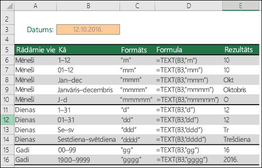 Mēneša, dienas un gada formātu kodi