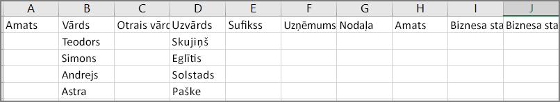 Piemērs, kā csv fails izskatās pēc kontaktpersonu eksportēšanas no Outlook