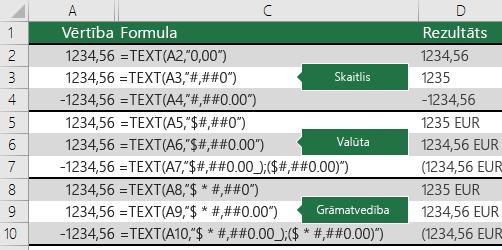 Funkcijas TEXT piemēri ar skaitļa, valūtas un grāmatvedības formātiem