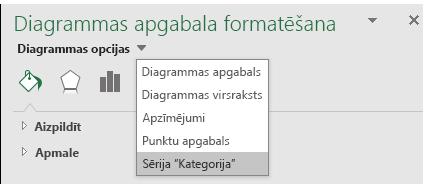 Excel kartes diagrammas sērijas opcijas atlasi