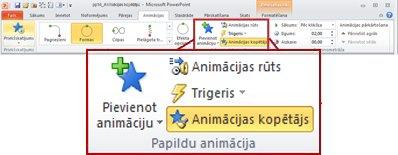 PowerPoint 2010 lentes cilne Animācijas