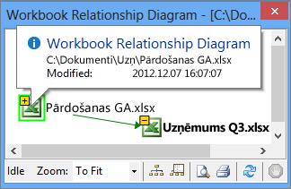 Darbgrāmatas relāciju shēmas informācija uznirstošajā logā