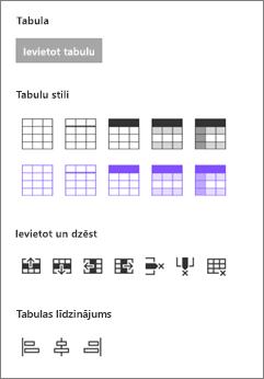 Ievietojiet tabulas opcijas
