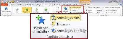 PowerPoint2010 lentes cilnes Animācijas grupa Pielāgota animācija.