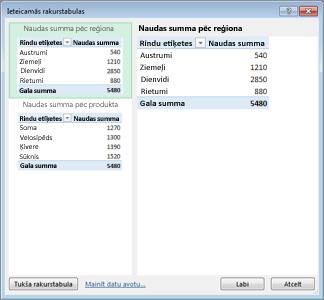 Ieteicamās rakurstabulas izvēlieties rakurstabulas izkārtojumu programmā Excel