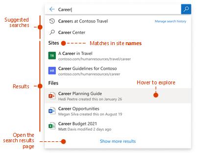 Ekrānuzņēmums ar meklēšanas lodziņu ar vaicājumiem un ieteiktajiem rezultātiem
