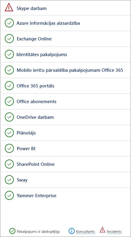 Pakalpojuma darbspējas lapā rāda pakalpojumus, kuriem ir incidenti, kā arī ieteikumus.