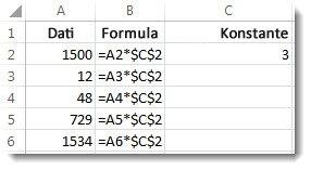 Skaitļi slejā A, formula slejā B ar zīmēm $ un skaitlis 3 slejā C
