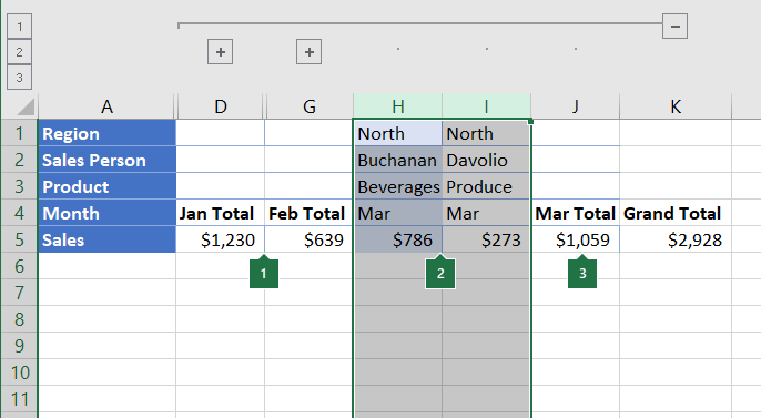 Data grouped in columns