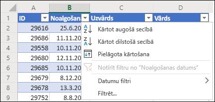 Izmantojiet Excel Tabulas filtru, lai kārtotu augošā vai dilstošā secībā