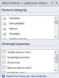 PivotDiagram - Task Status window