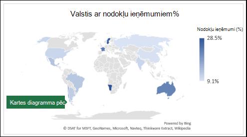 Excel kartes diagramma, kurā tiek rādītas vērtības ar valstīm ar nodokļu ieņēmumiem%