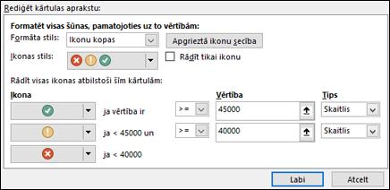 Nosacījumformatēšanas ikonu kopas opciju dialoglodziņš