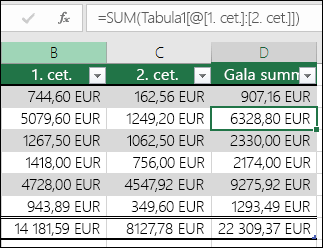 Example of a formula that has autofilled to create a calculated column in a table