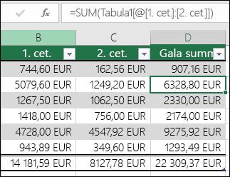 Parauga formula, kurā ir autofilled aprēķinātās kolonnas izveide tabulā