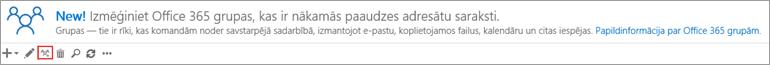 Noklikšķiniet uz vai pieskarieties opcijai jaunināt uz Office 365 grupu ikonu